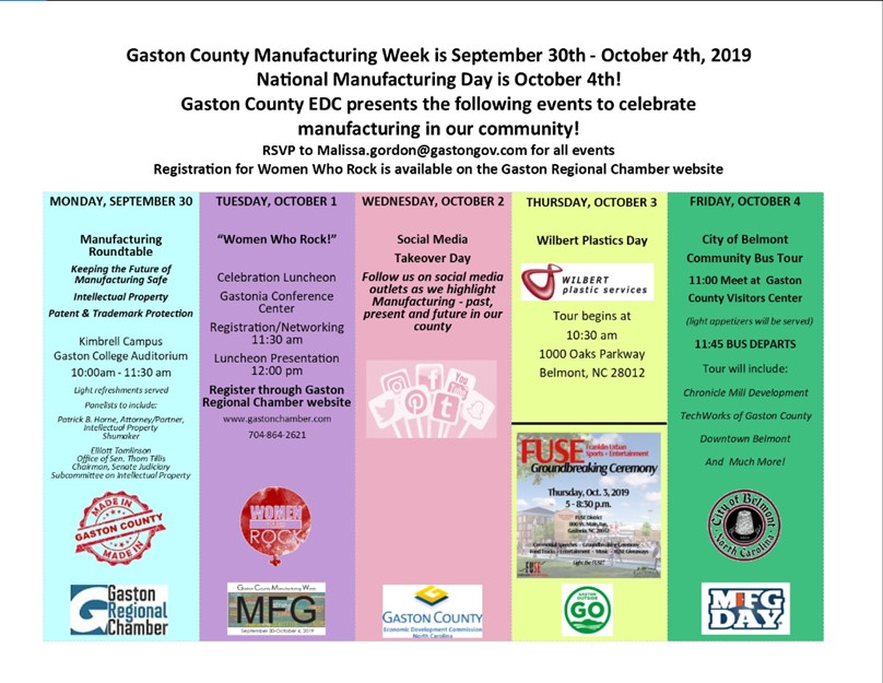Gaston County Manufacturing Week